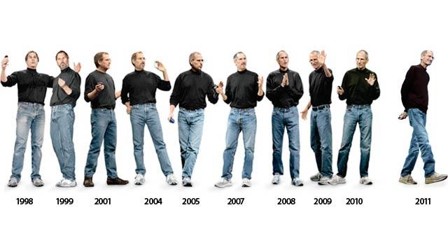 Steve Jobs Kişisel Markalaşma