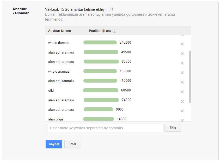 Google Ads AdWords Anahtar Kelime