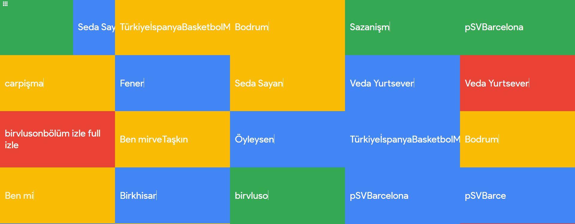 Google Hot Trends Türkiye