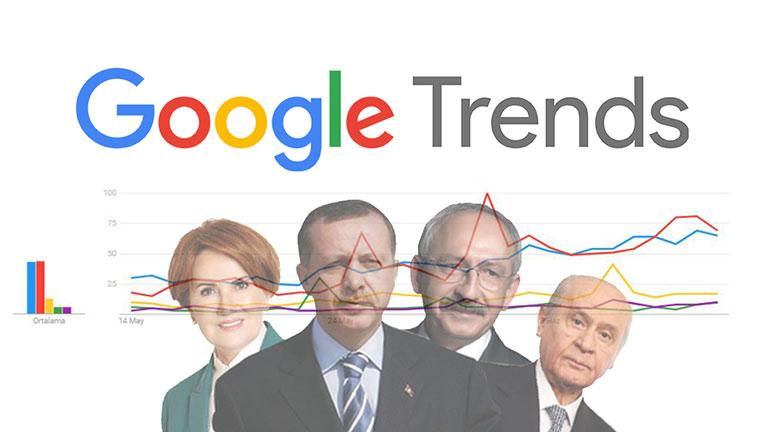 Google Trends'de Seçim Atmosferi Nasıl?