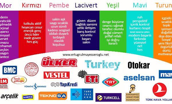 Markaların Renkli Dünyası