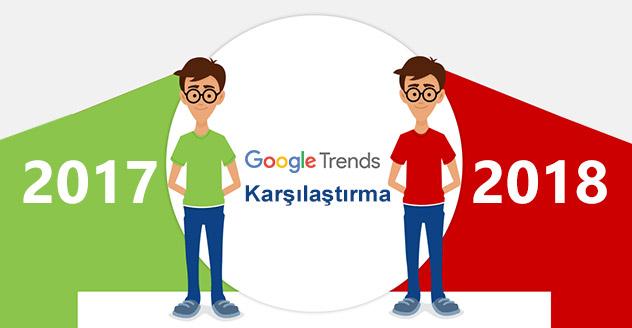 Google Treds 2017-2018 Karşılaştırma