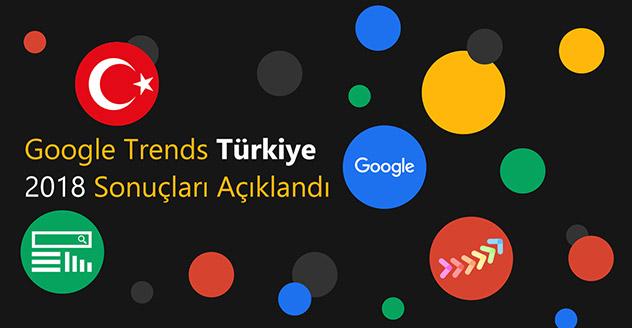 Google Türkiye Arama Trendleri 2018 Açıklandı