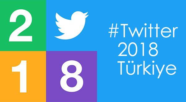 2018 Yılında Türk Twitter Kullanıcıları Neler Konuştu?