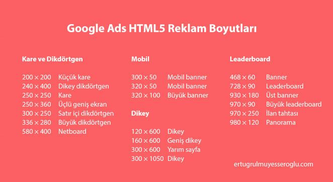 Google Ads (AdWords) HTML5 Boyutları