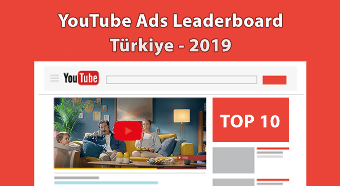 YouTube Ads Leaderboard 2019 Türkiye