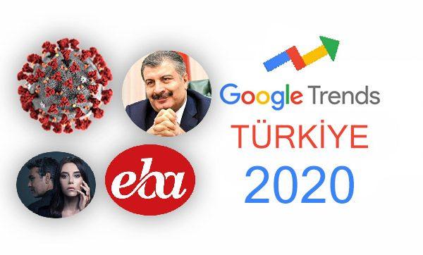 Google Trends Türkiye 2020 Sonuçları Açıklandı