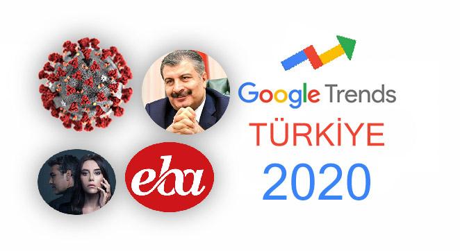 Google Trends Türkiye 2020